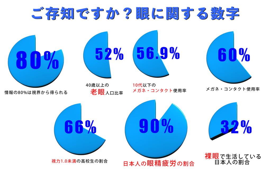 %e7%9b%ae%e3%81%ae%e6%95%b0%e5%ad%971